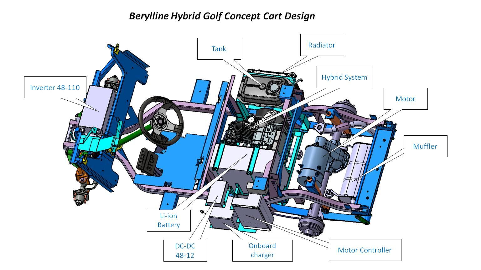 Berylline Hybrid Golf Concept Cart Design