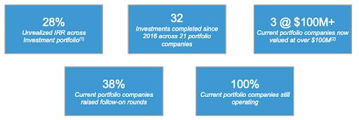 portfolio-highlights