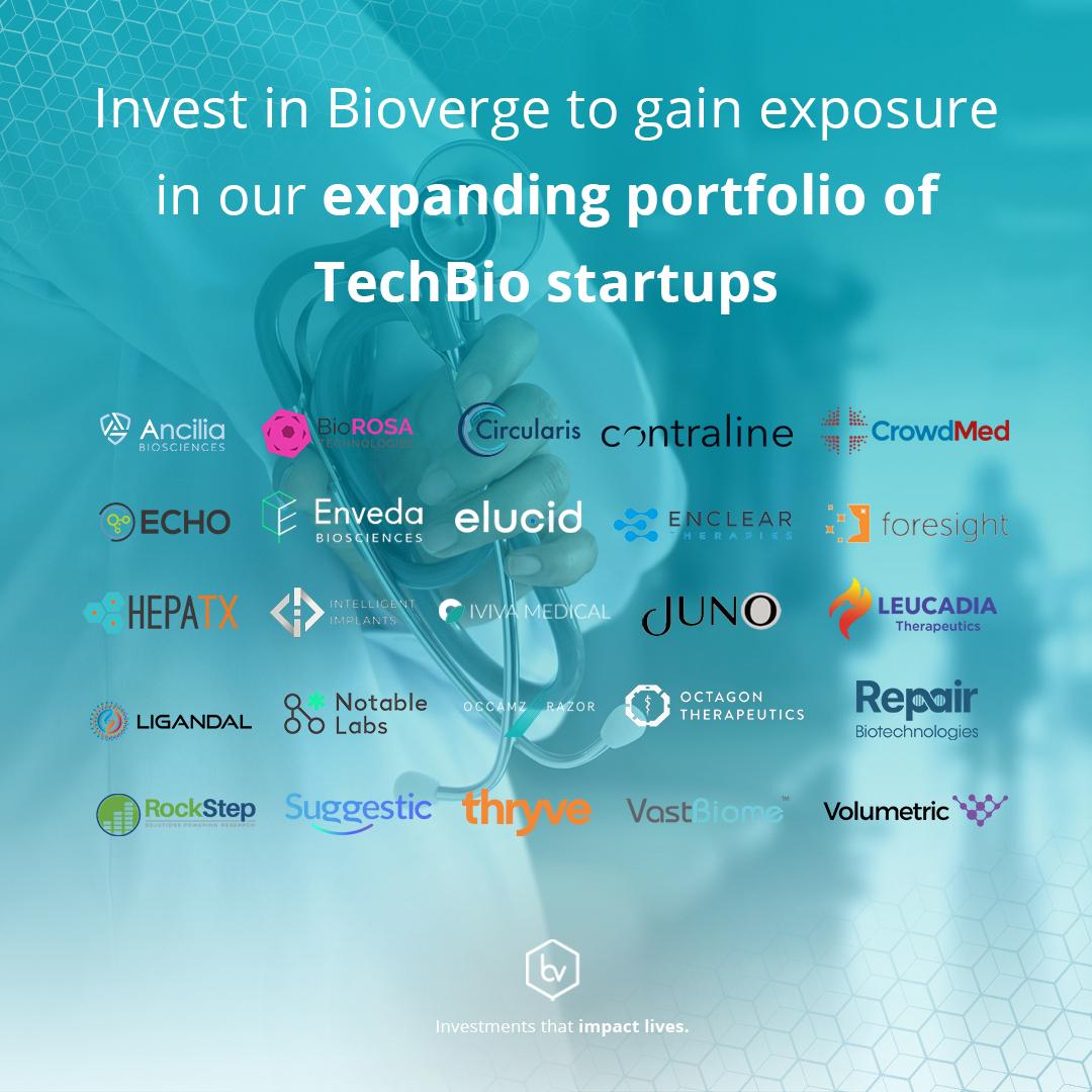 portfolio-techbio-startups