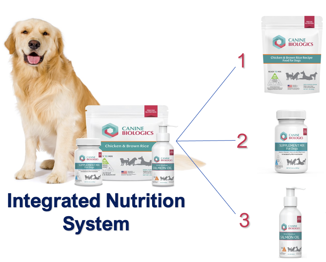 integrated-nutrition-system