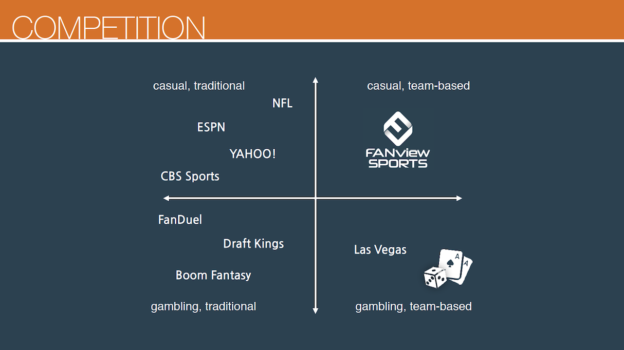 FANview Sports ← Netcapital