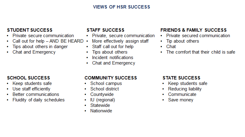 Views of HSR Success