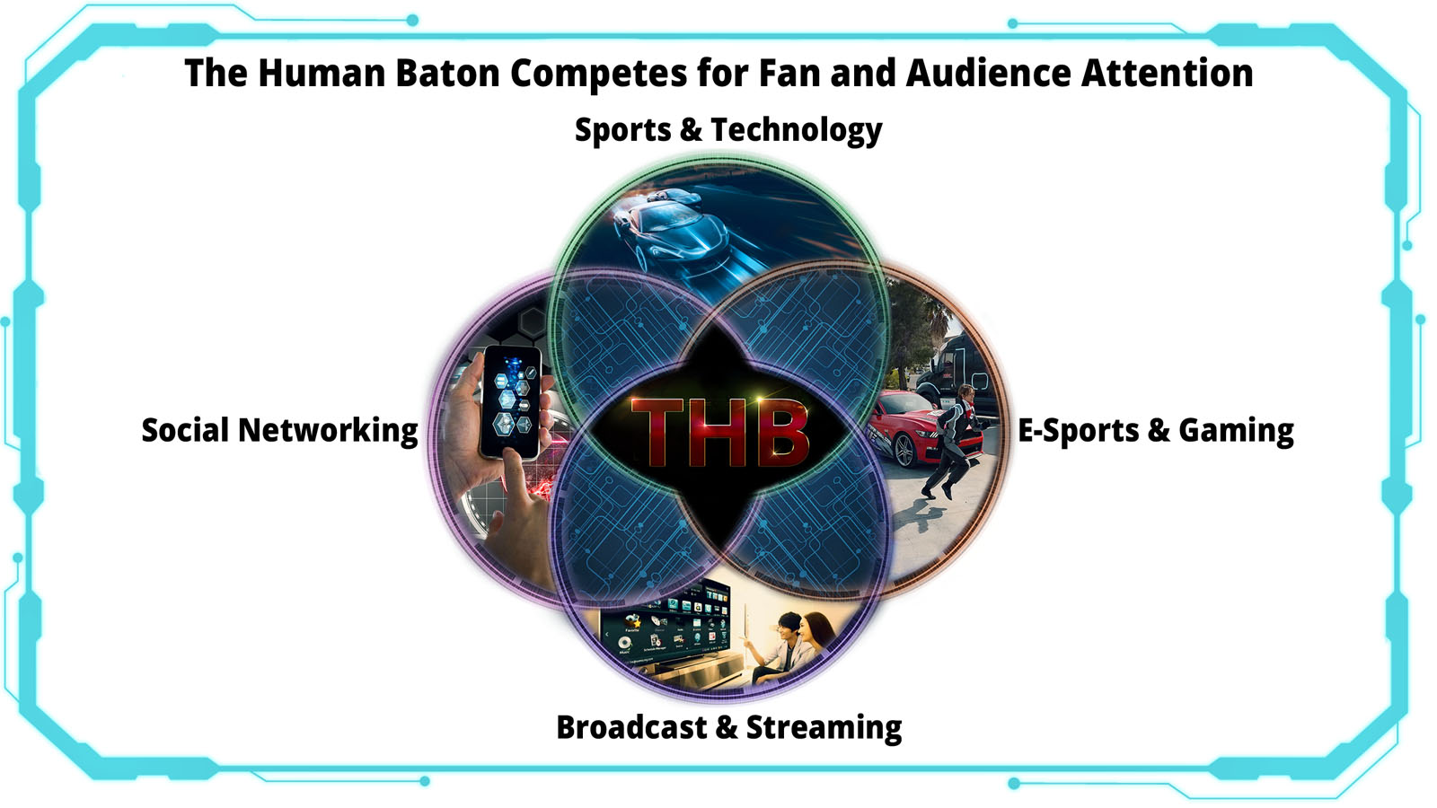 THB: The Human Baton ← Netcapital