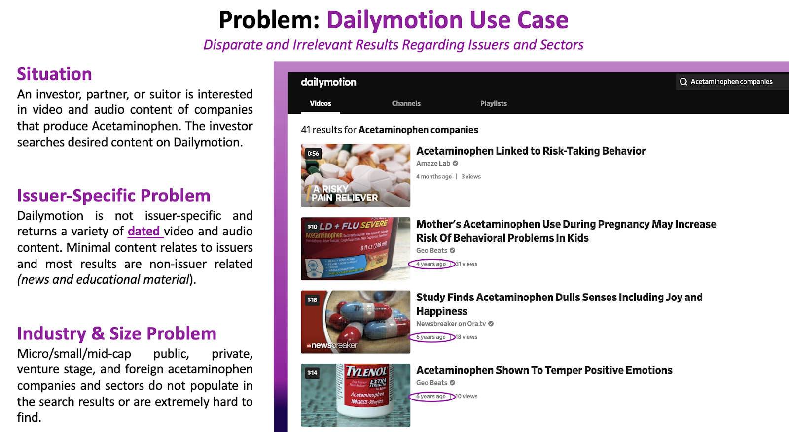 Dailymotion Use Case