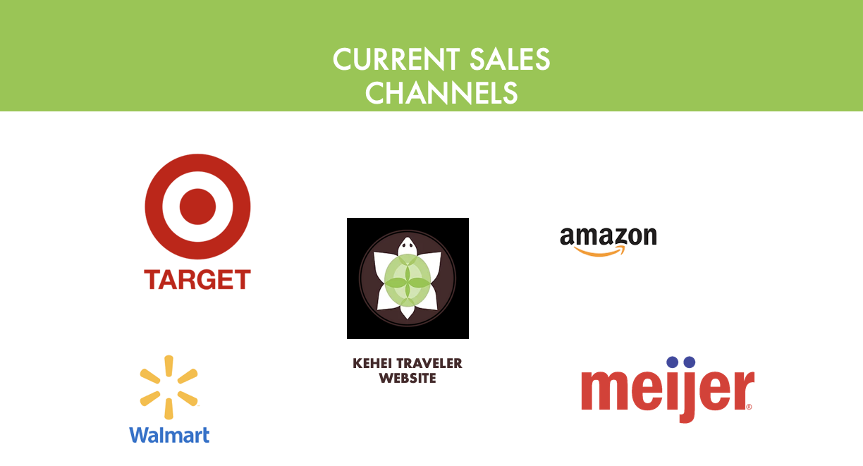 Sales Channels: Target, Walmart, Amazon and more
