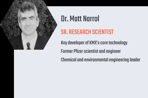 Dr. Matt Narrol