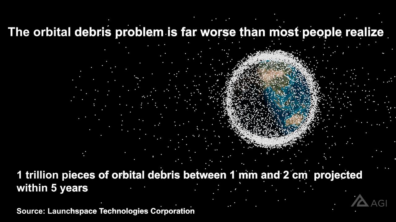 AGI Orbital Debris