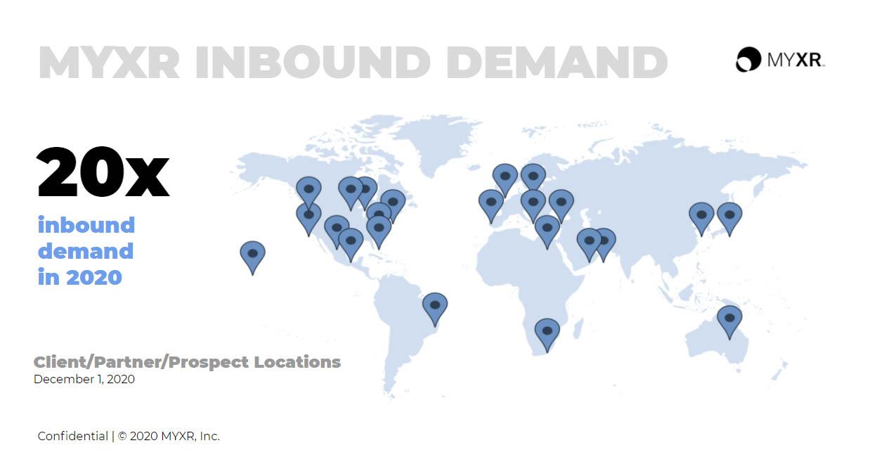 Inbound demand