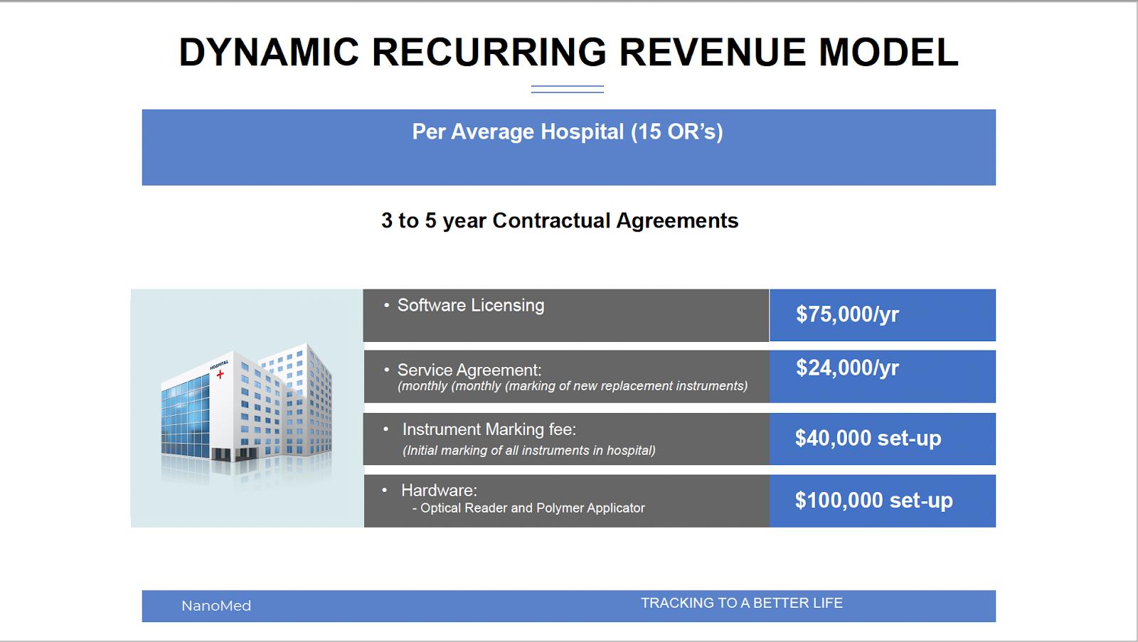 revenue-model