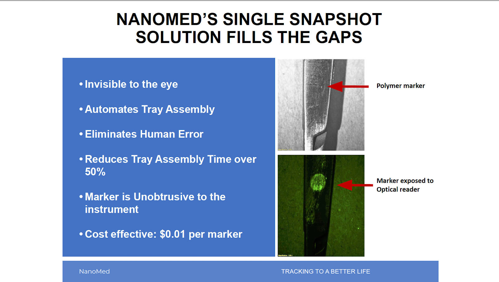 single-snapshot-solution