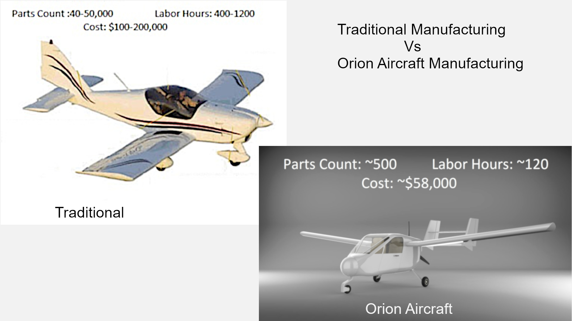Traditional aircraft vs. Orion comparison