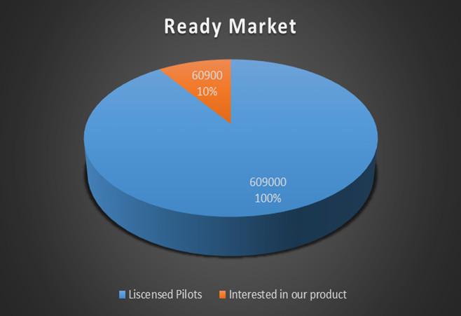 Ready Market