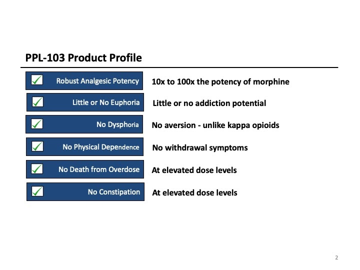 PPL-103 Product Profile
