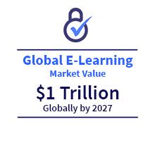 Global E-Learning Market Value