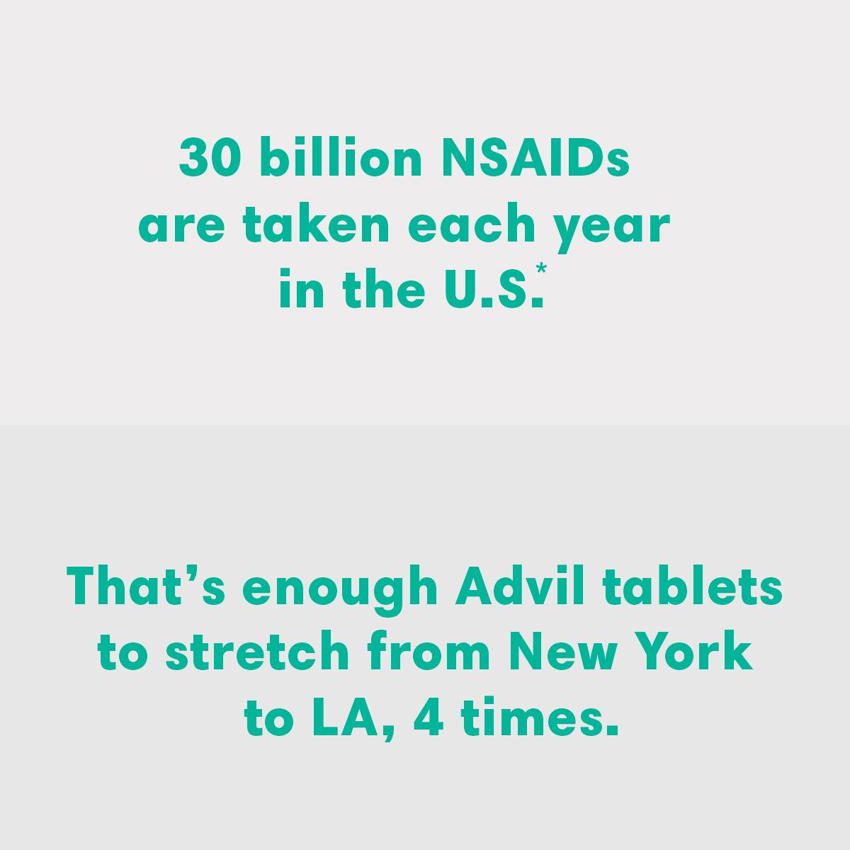 30 billion NSAIDs