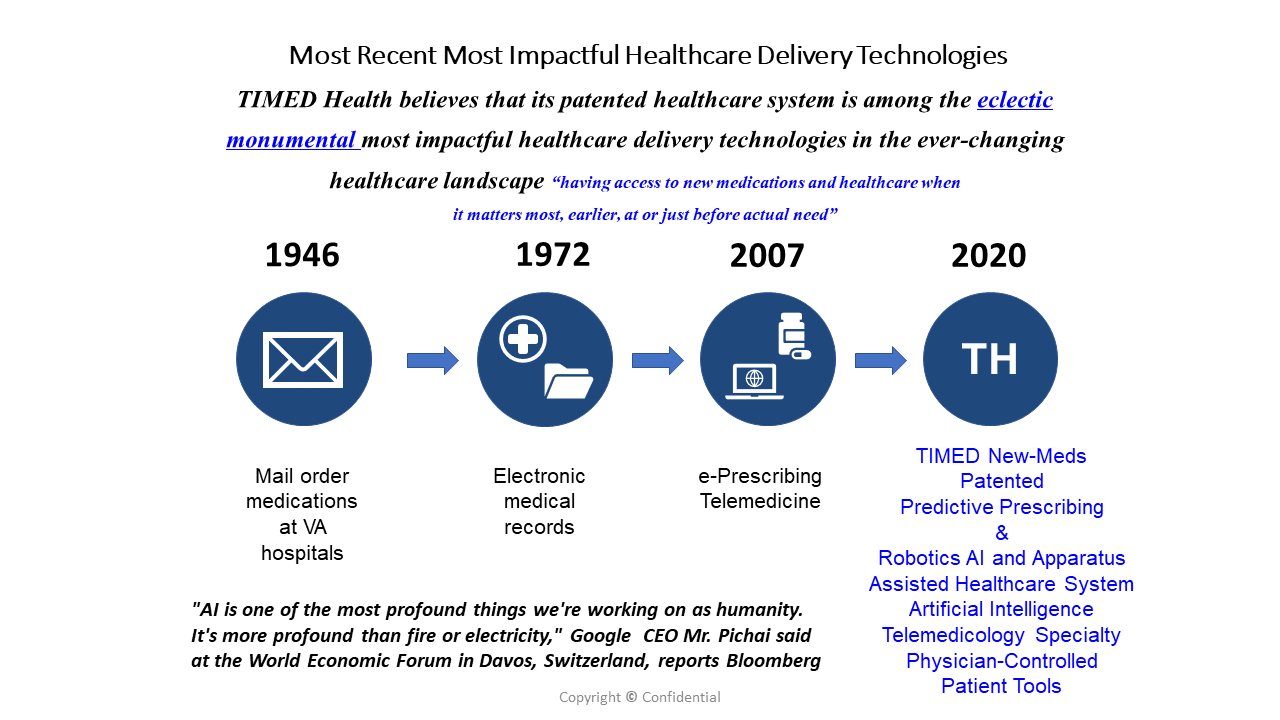 healthcare-delivery-technologies